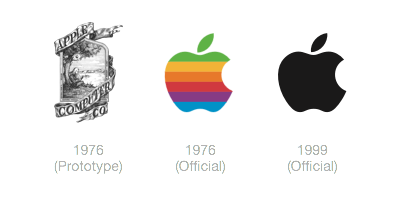 The simplistic outline and shape of the Apple Inc. logo allows it to endure the test of time. The first prototype of the logo would definitely not be suitable today.
