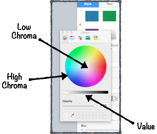 chroma-and-value