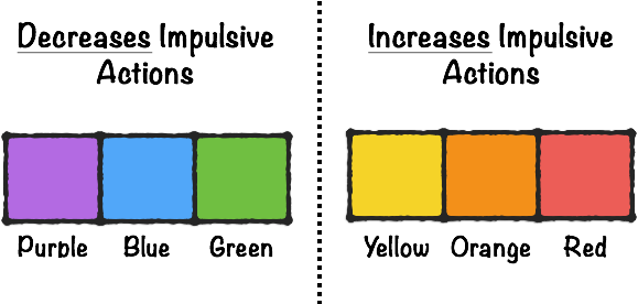 color-impulsive-actions