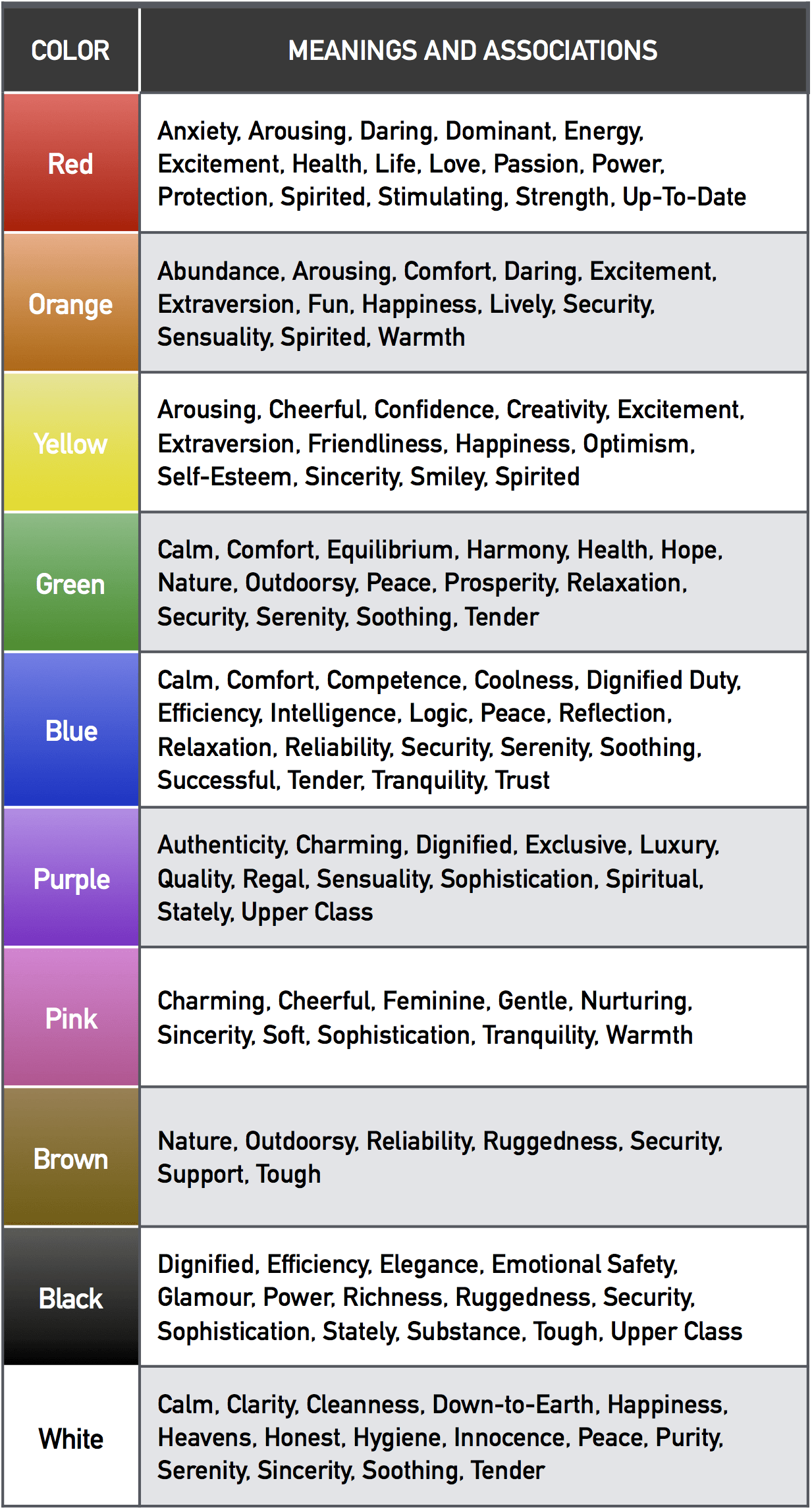 color-meanings-table