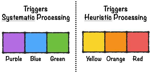 color-processing-type