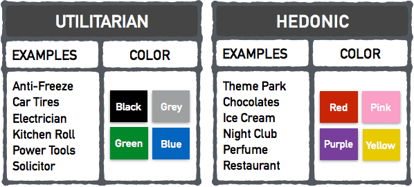color-utilitarian-vs-hedonic
