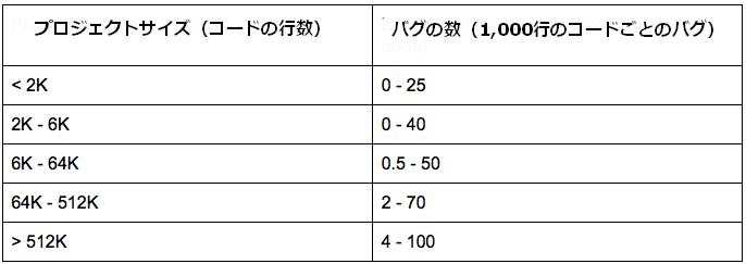 table1-c638377b