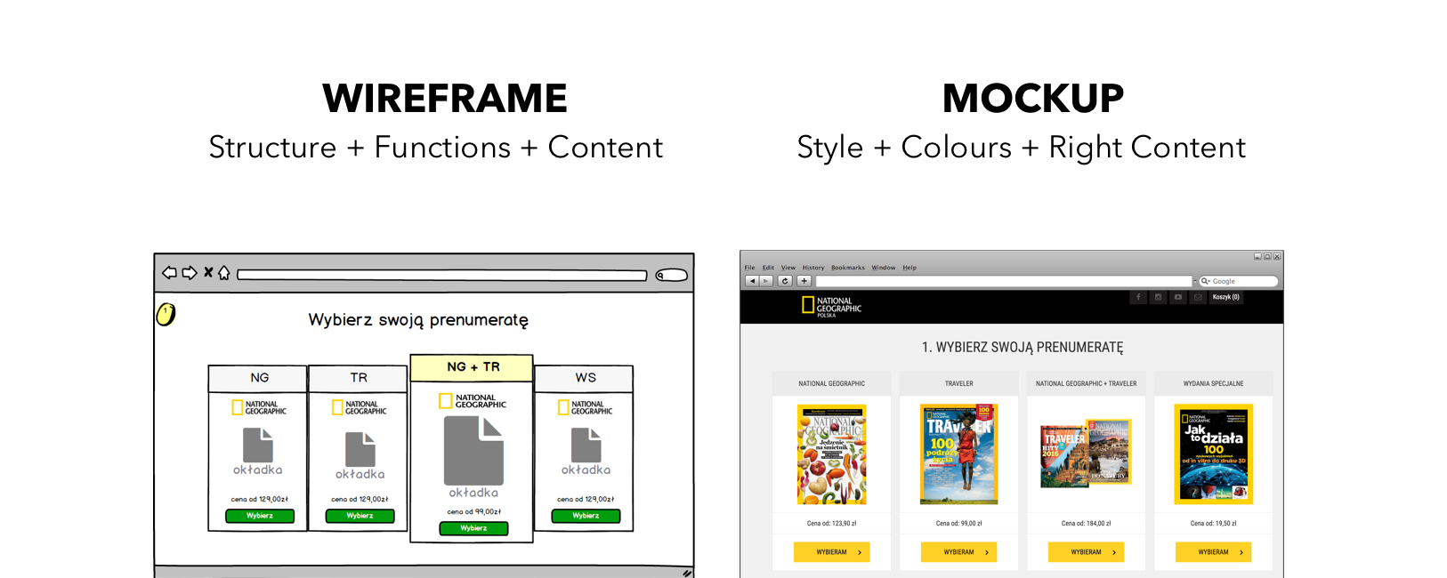 difference-wireframe-between-mockup