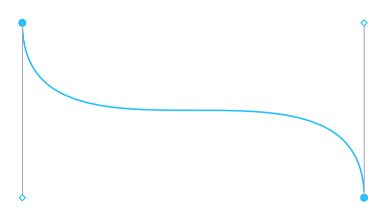 曲線 ベジェ