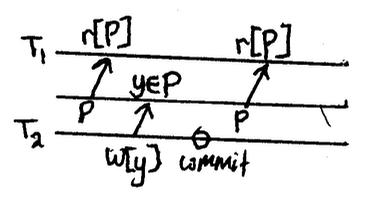 r1[P]…w2[y in P]…c2…r1[P]