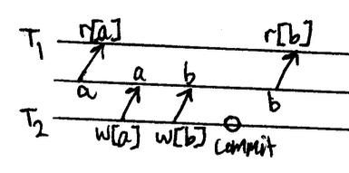r1[x]…w2[x]…w2[y]…c2…r1[y]…(c1 or a1)