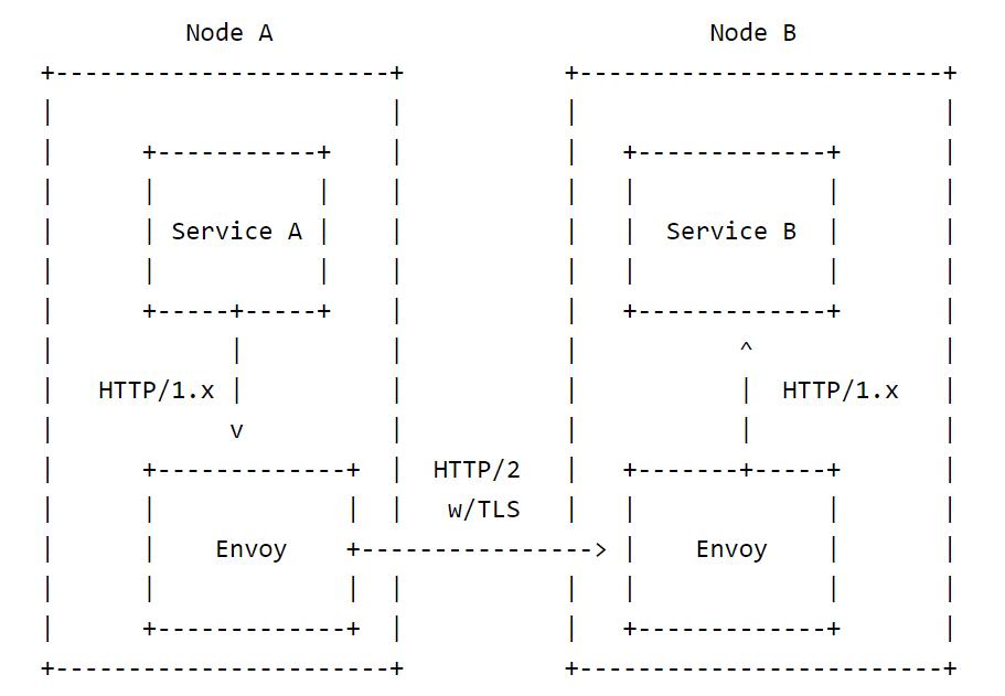 d_HTTP2_1