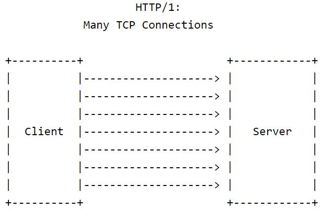 d_HTTP2_2